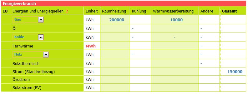 Image:10c_energy and water consumption.jpg‎‎‎